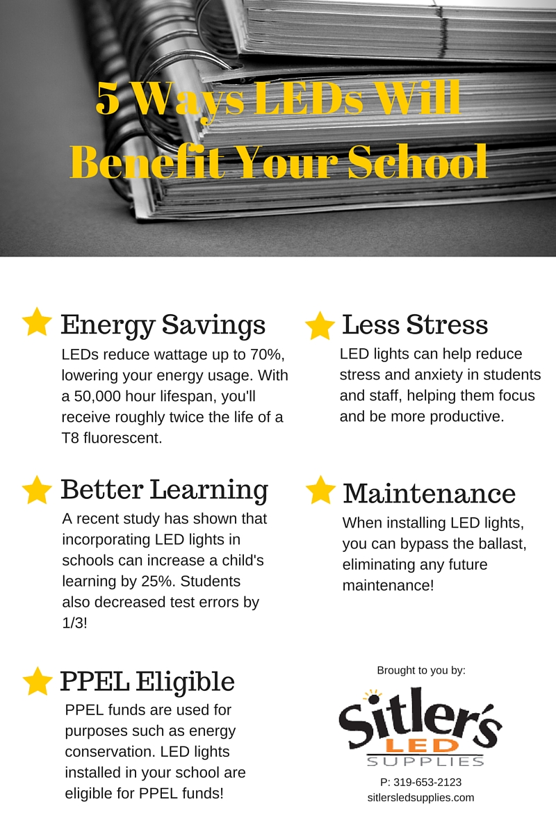 5 Ways Leds Benefit School Districts Sitlers Led Supplies Wiring For Lights